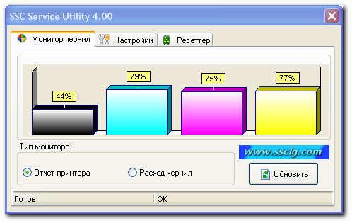 инструкция ssc service utility